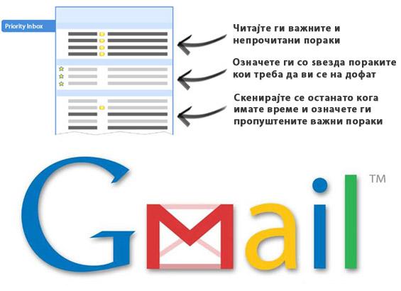 Читајте ги само важните пораки на Gmail
