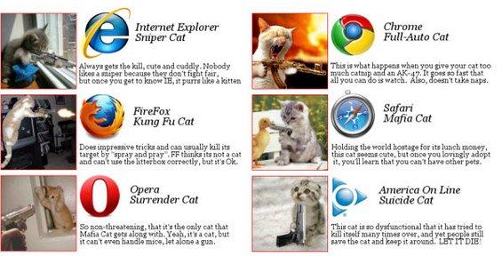 """Неверојатни илустрации за """"Битката помеѓу веб прелистувачите"""""""