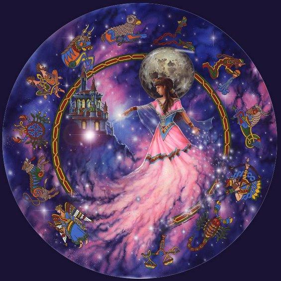 Индиски хороскоп