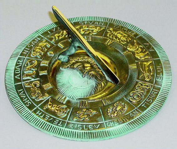 Еврејски хороскоп
