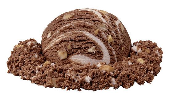 Што зборува вашиот омилен сладолед за вашиот карактер?