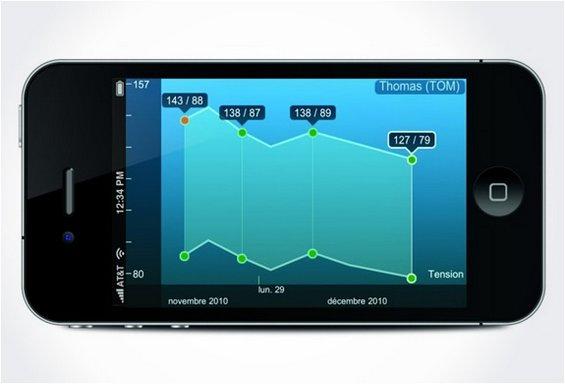 5 апликации и додатоци за ајфон кои мора да ги имате