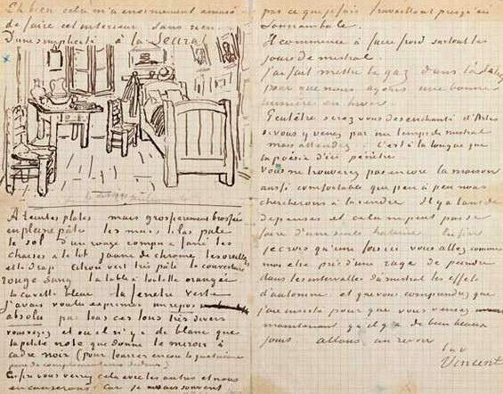 Извадоци од писмата на Винсент ван Гог до неговиот брат Тео