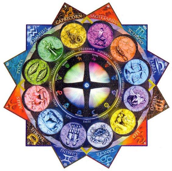 Какви пријатели се хороскопските знаци?
