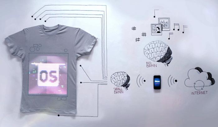 Првата мултимедијална маица