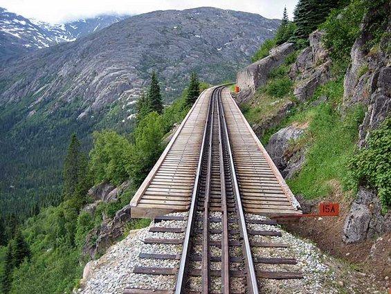Најопасните железнички линии