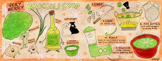 Кул вегетаријански рецепти