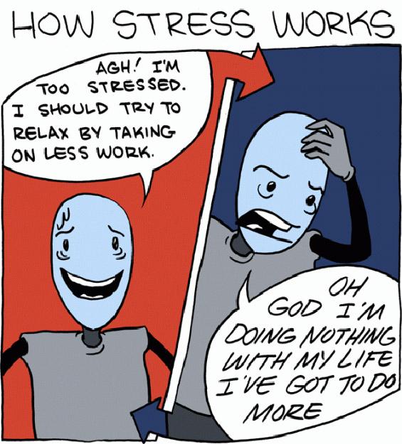 Како функционира стресот?