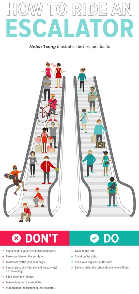 Како правилно се користи ескалатор?