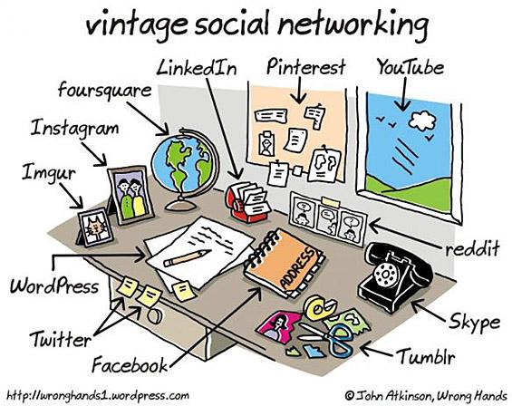 Како порано изгледаа социјалните медиуми?