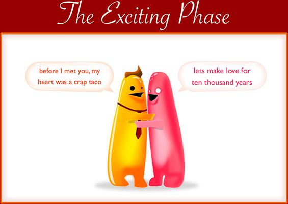 8-те фази на љубовните врски