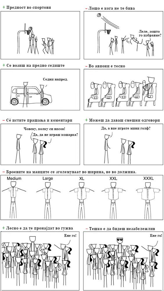 Предностите и недостатоците на високите луѓе