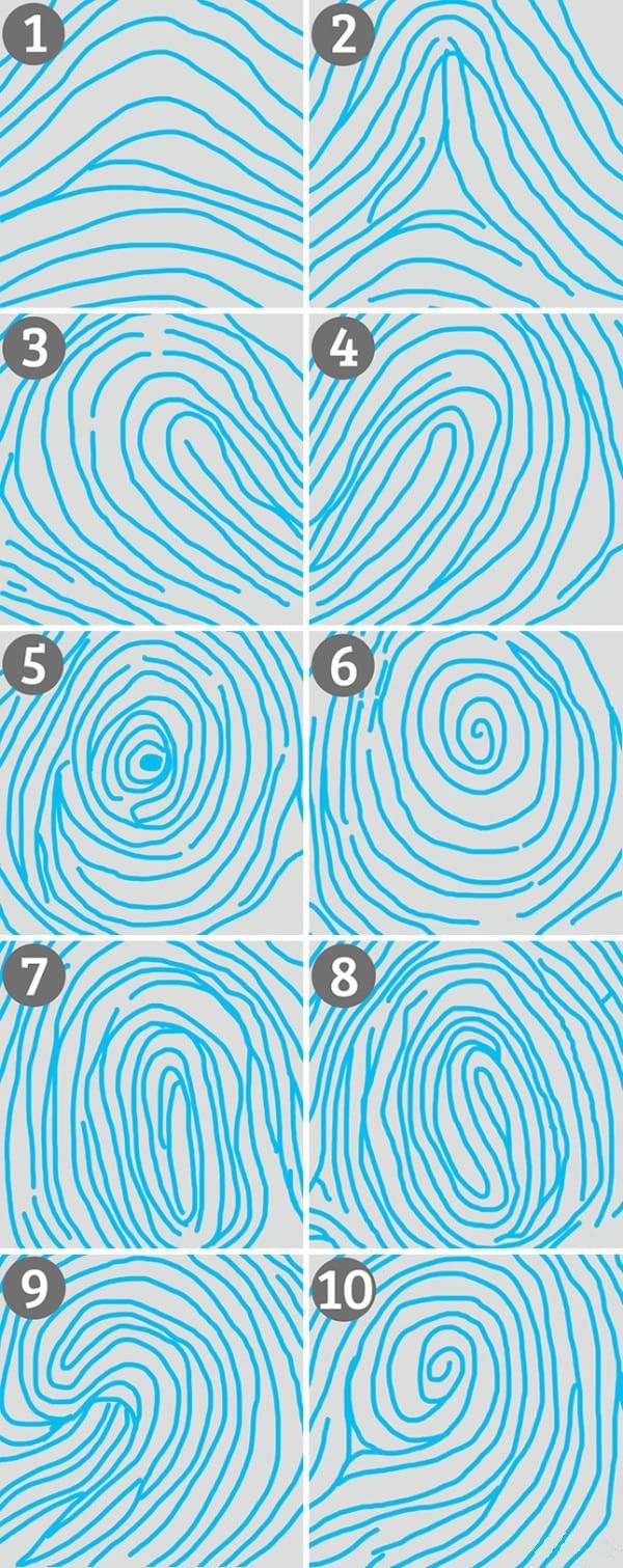 (1) Едноставен тест кој ги открива тајните кои се кријат во вашите отпечатоци од прсти