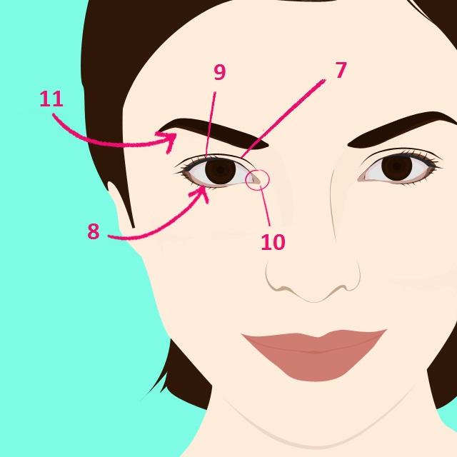 (2) Водич за вашето лице: Одлични совети за девојките кои не знаат да се шминкаат
