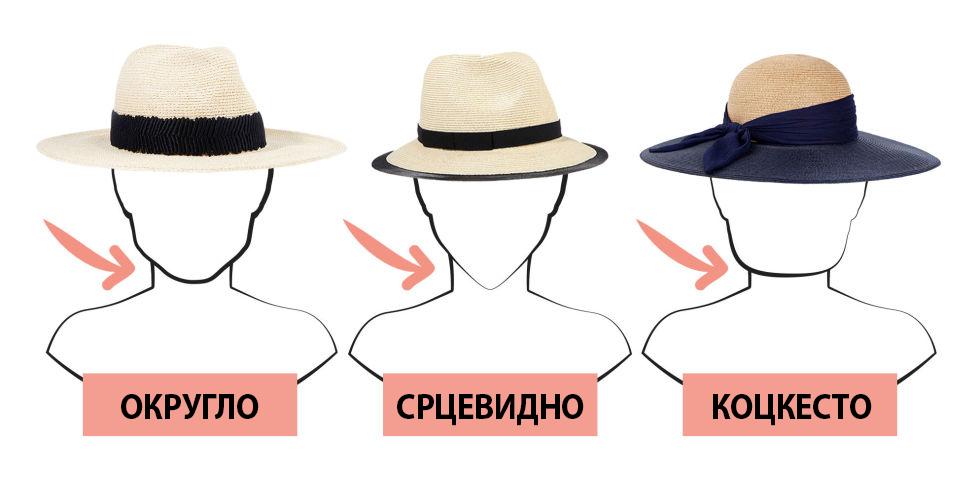 0-vodich-za-leto-izberete-sheshir-spored-oblikot-na-liceto-kafepauza.mk