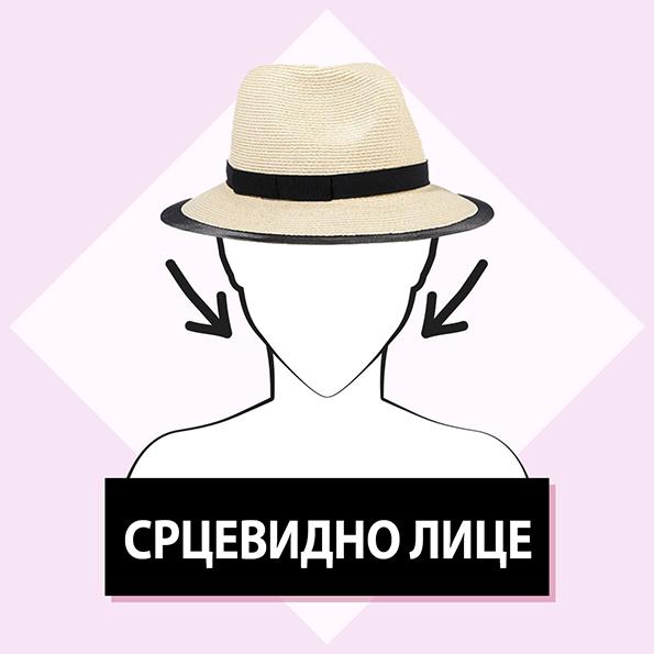 1-vodich-za-leto-izberete-sheshir-spored-oblikot-na-liceto-kafepauza.mk