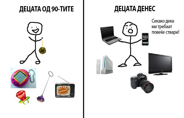 2-kako-im-zboruvavme-na-decata-nekogash-i-denes-www.kafepauza.mk_
