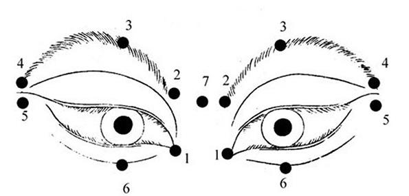 (3) Заборавете на очилата: Со помош на овие методи можете самите да го подобрите вашиот вид