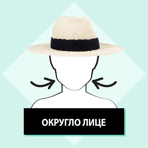 4-vodich-za-leto-izberete-sheshir-spored-oblikot-na-liceto-kafepauza.mk