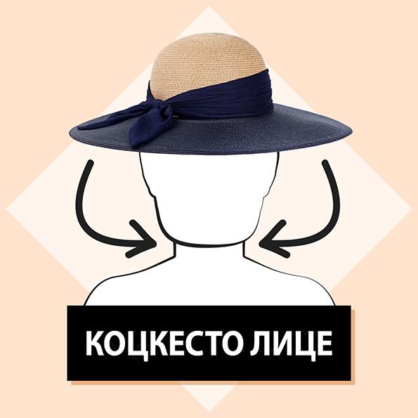 5-vodich-za-leto-izberete-sheshir-spored-oblikot-na-liceto-kafepauza.mk