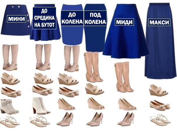01-najdobar-model-na-obuvki-za-sekoja-dolzhina-na-zdolnishte-ili-fustan-www.kafepauza.mk_