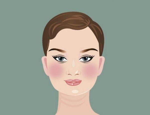 (3) 3 типови лице: Мали промени кои откриваат што се случува со вашето тело
