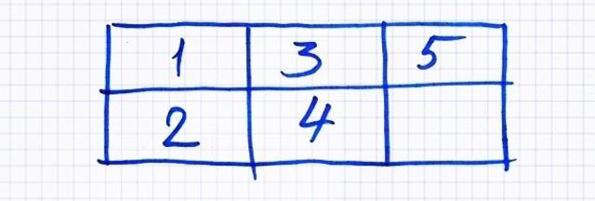 Пробајте да ја решите оваа едноставна загатка што нема никаква врска со математика