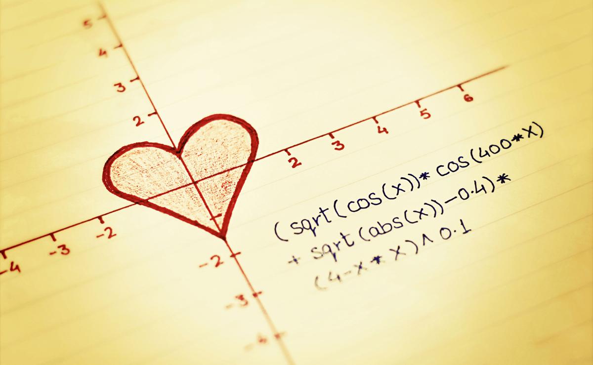 Најдете го мажот од вашите соништа со помош на математика