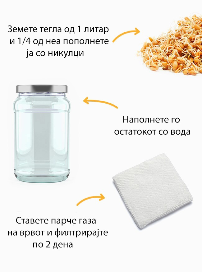 (3)7-pijalaci-koi-kje-vi-pomognat-da-sezboguvate-so-neposakuvanata-tezhina-kafepauza.mk