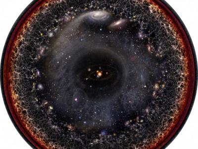 Како изгледа целиот универзум прикажан на една илустрација?